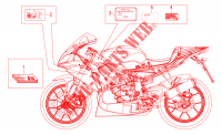 Plate set and handbook for Aprilia RS 2006